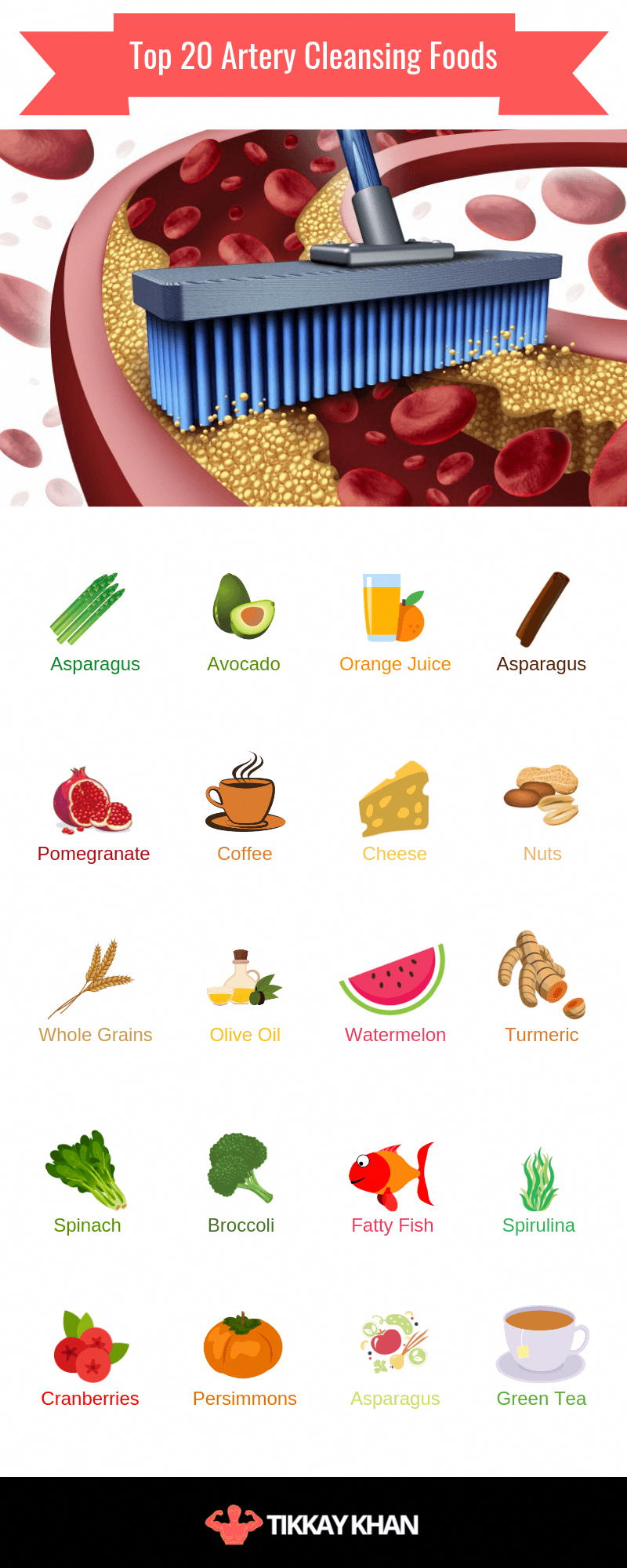Top 20 Artery Cleansing Foods And Juices For Artery Cleanse Arterycleansingfoods Arterycleansingfoodshe In 2020 Cleanse Recipes Artery Cleanse Healthy Drinks Detox