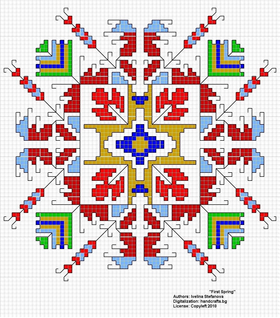 Pin By Aneliya Dzhoneva On Embroidery Cross Stitch Embroidery Cross Stitch Bookmarks Cross Stitch Rose