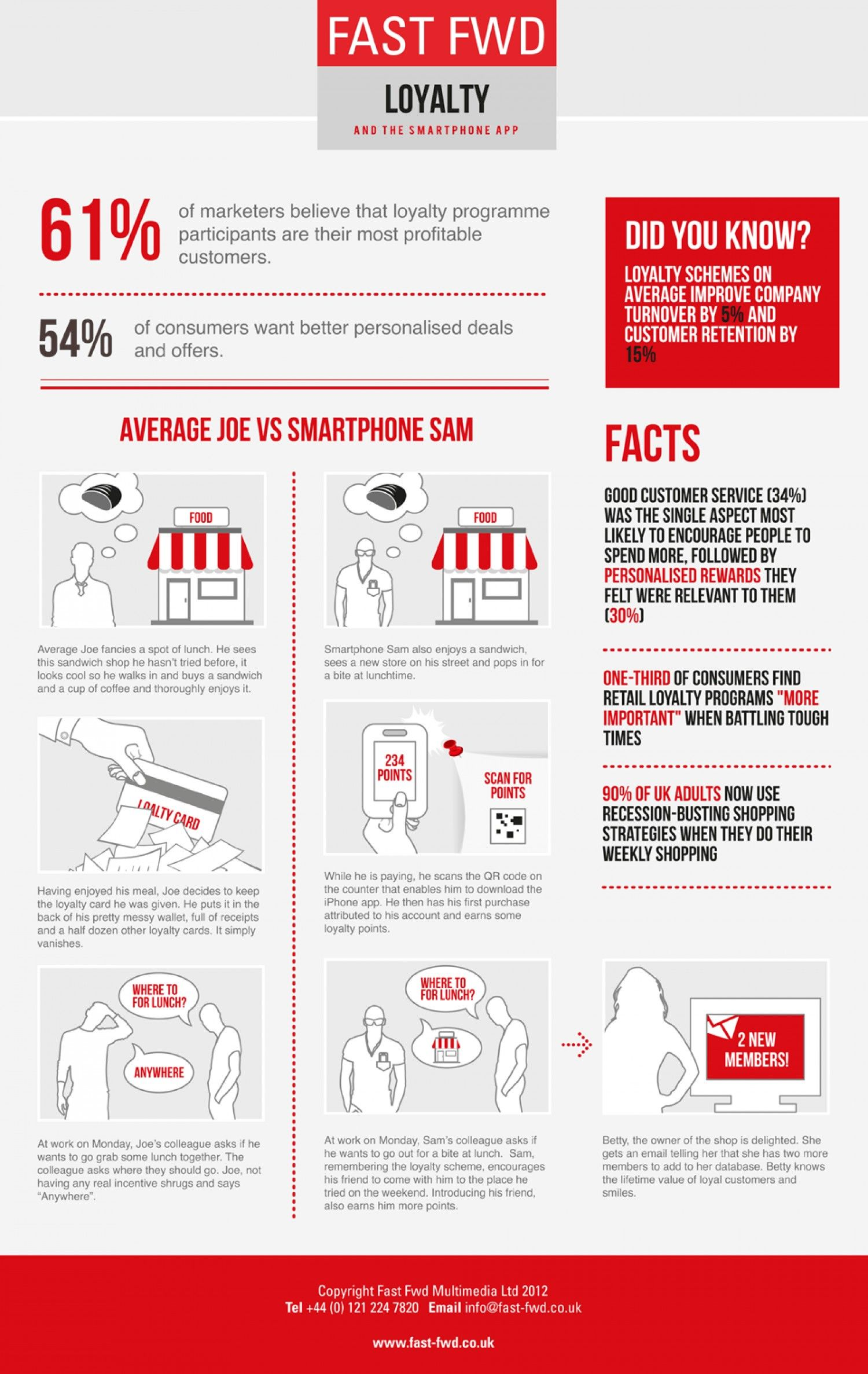 After Holiday Customer Loyalty Infographic Google Search