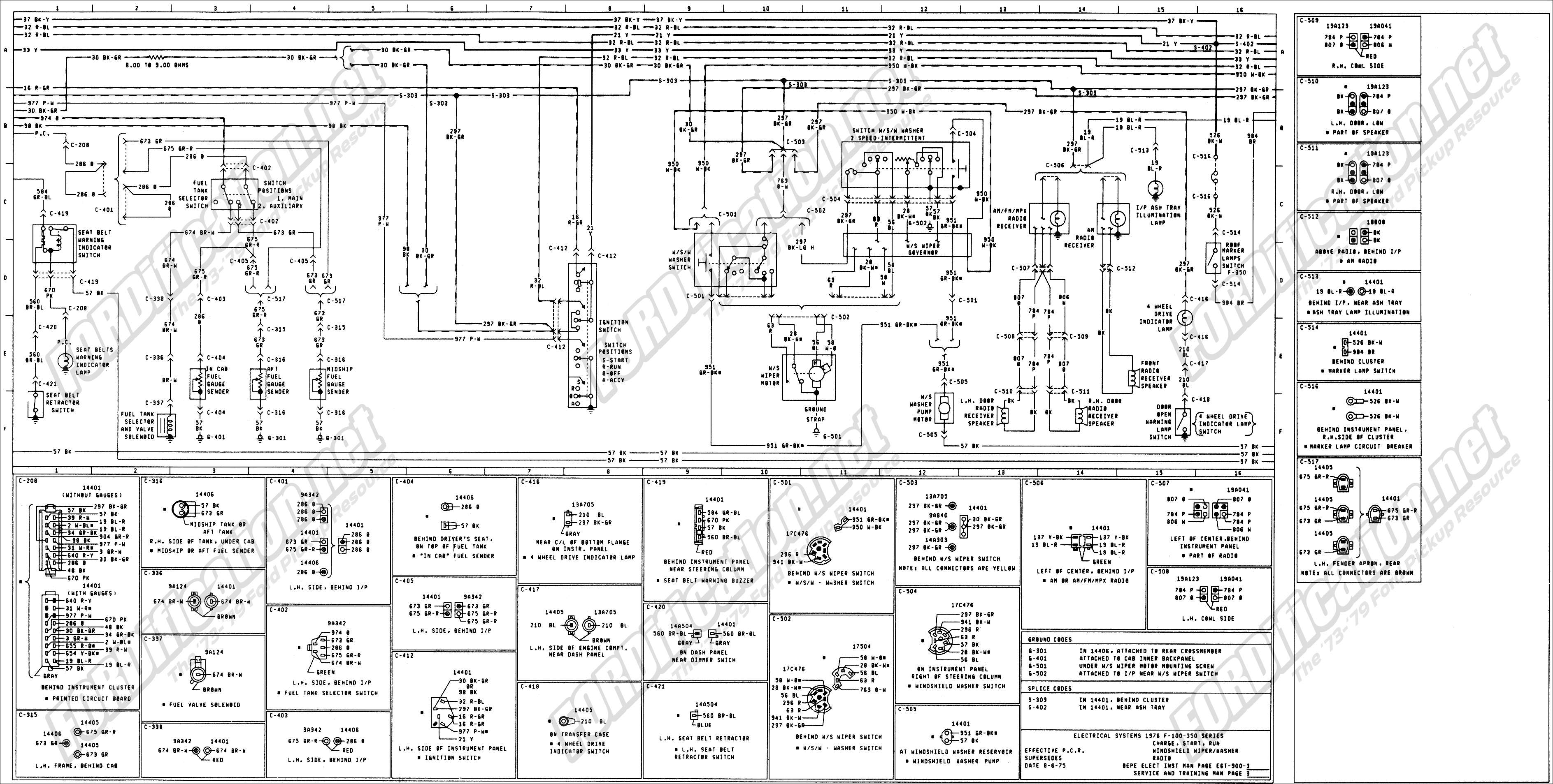 1973 1979 ford truck wiring diagrams schematics fordification net 1979 Ford Fuse Box Diagram 1973 1979 ford truck wiring diagrams schematics fordification net best of f250 diagram