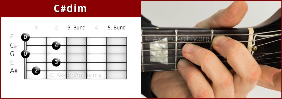 C# diminished Gitarrengriff Akkorde Gitarre Lernen Online Georg Norberg © Copyright http://www.gitarreninstitut.com