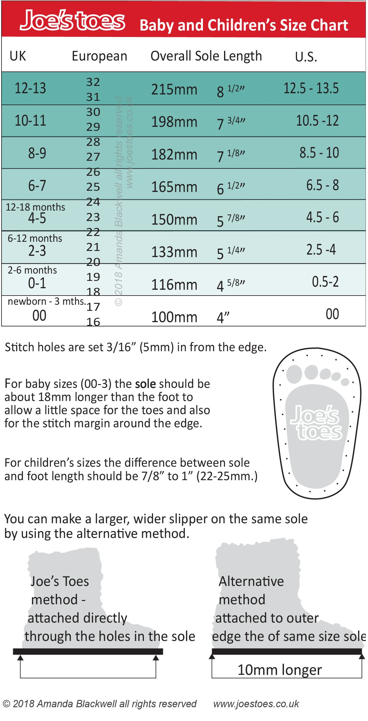 Baby and child shoe size conversion chart shows uk european and baby and child shoe size conversion chart shows uk european and us shoe sizes and actual length of joes toes soles in inches and centimetres pin also geenschuldenfo Image collections