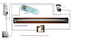 Esquemas eléctricos: esquema tubo flurescente