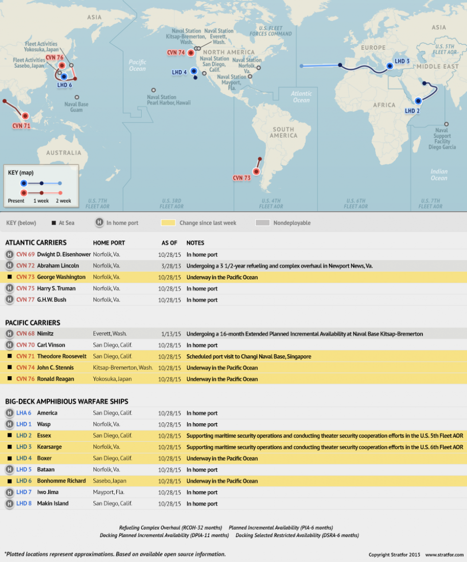 U.S. Naval Update Map: Oct. 29, 2015 | Diagrams | Map, Aircraft ...