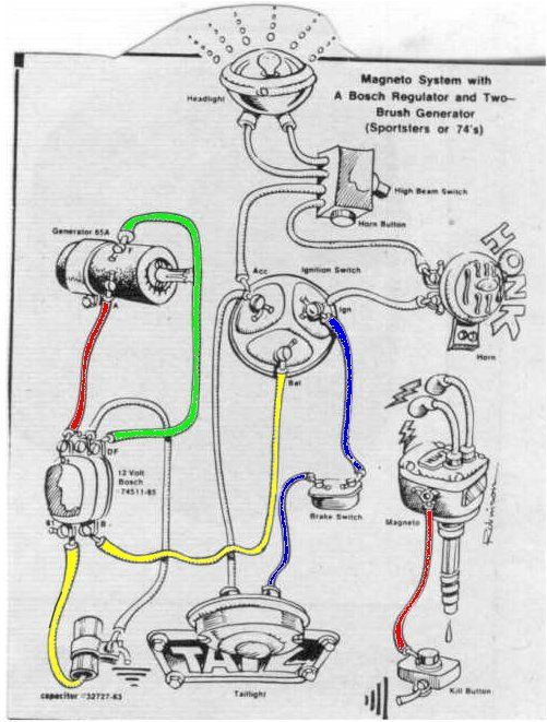 2ab565f28f72682822bd49903e1386ac ironhead simplified wiring diagram for 1972 kick the sportster harley regulator wiring diagram at nearapp.co
