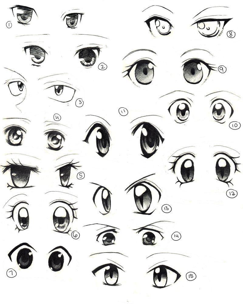Pin by Larissa ⠀ on Manga/anime  Anime eye drawing, Anime