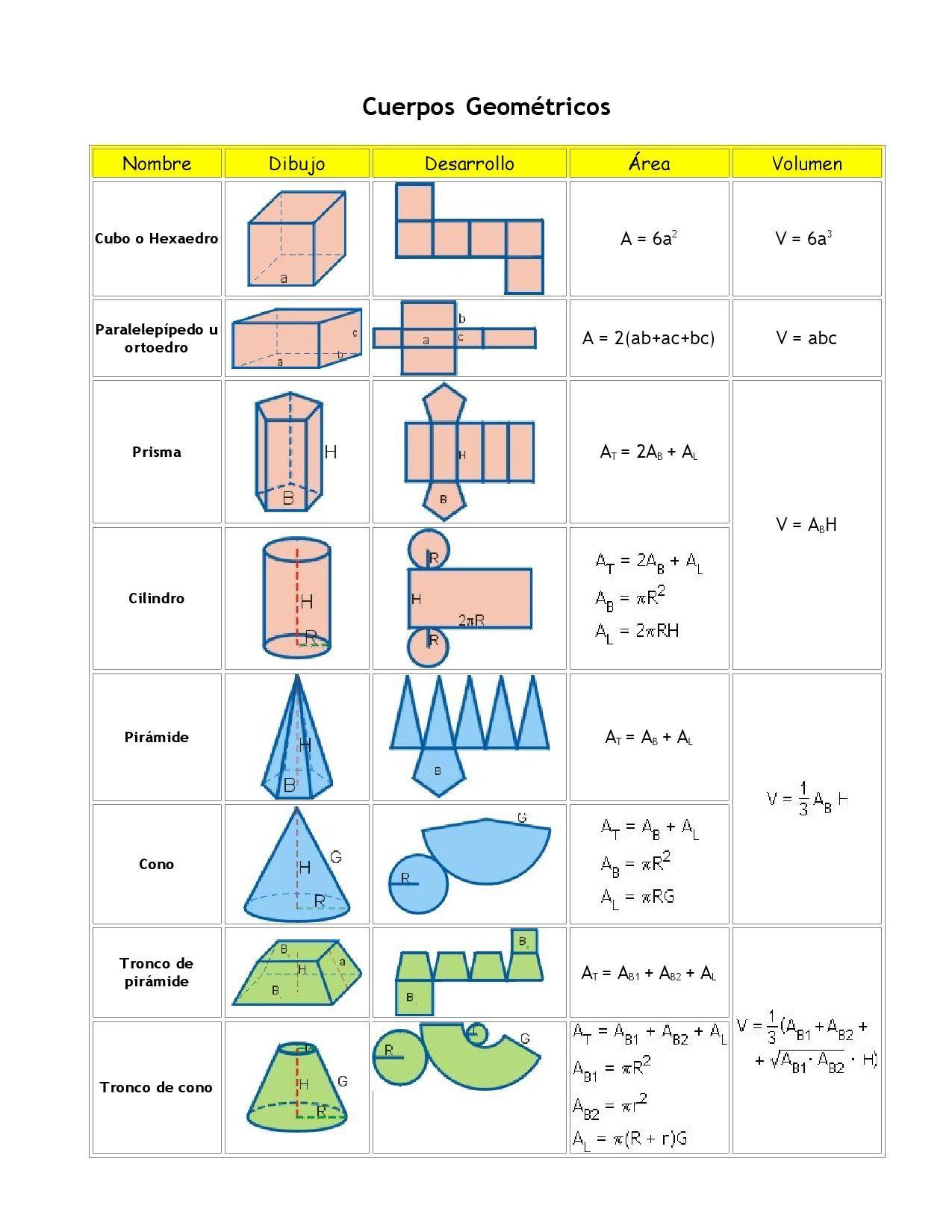 Area Y Volumen De Cuerpos Geometricos Con Imagenes Volumen De