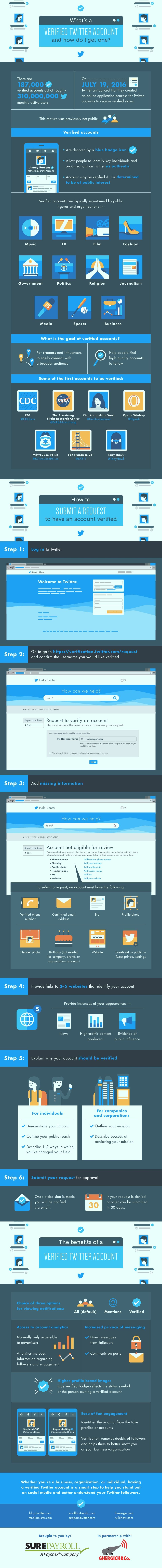 What's a Verified Twitter Account and How do I Get One? #Infographic
