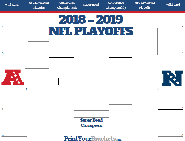 graphic relating to Nfl Playoff Brackets Printable known as 2018-2019 NFL Playoff Bracket - Printable #NFLplayoffresults