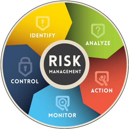 If You Own Or Run A Business YouRe Addressing Business Risks On
