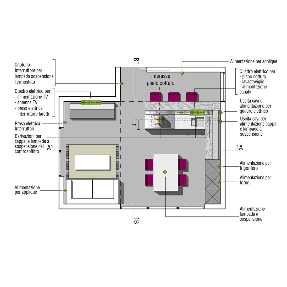 Cucine Con Penisola Design Valcucine Con Cucina Isola Dwg E 202
