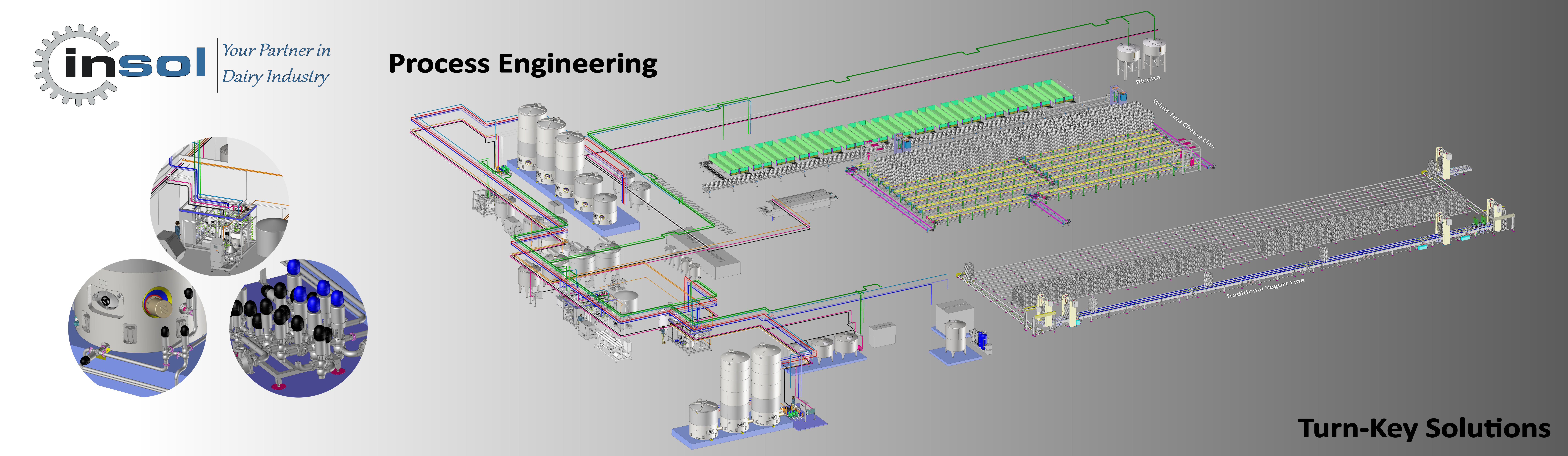 Insol process engineering in 2020 Process engineering
