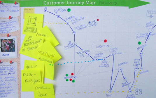 Customer journey map service design tools service design customer journey map service design tools gumiabroncs Choice Image