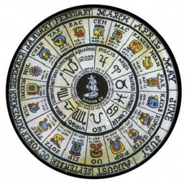 Mayan Zodiac Symbols And Names | in5d.com | Esoteric ...