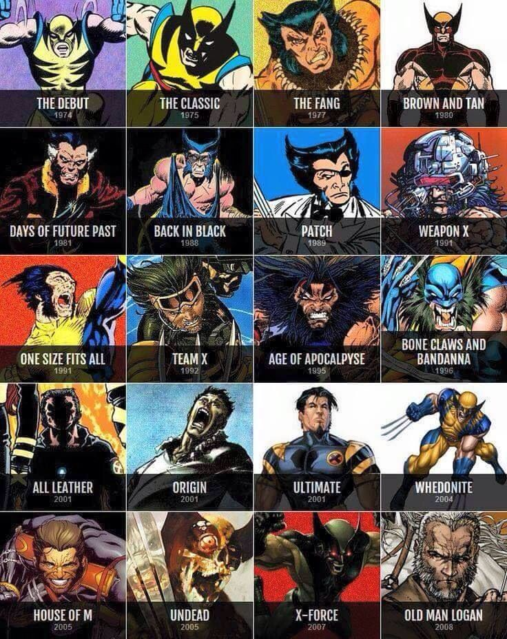 Wolverine throughout the years