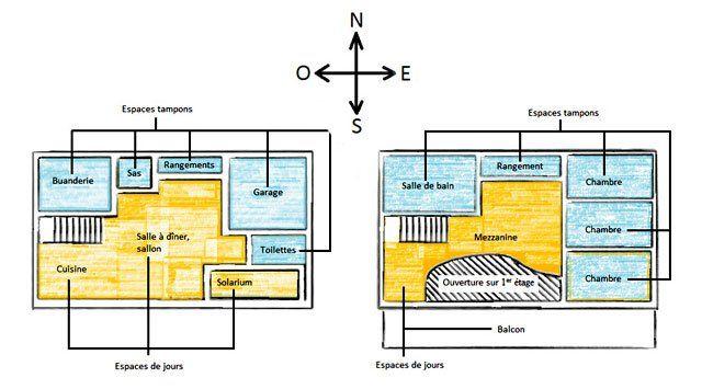 la structure int rieure de la maison passive maison solaire rayonnement et solaire. Black Bedroom Furniture Sets. Home Design Ideas