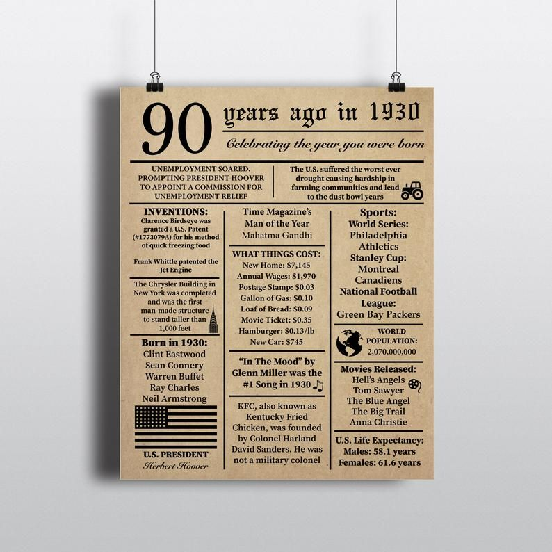 90th Birthday Newspaper Poster 1930 Facts 16x20 8x10 Instant