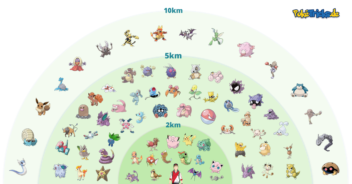 Pokemon Go Egg Distances Imgur Pokemon Pokemon Go Pokemon Chart