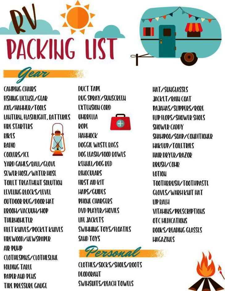 Camping Gear Kelowna Beside Camping World Holdings Beneath Camping Essentials For Women Long Camp Camping Organization Camping Checklist Printable Packing List