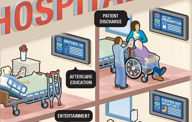 Aceso Hospital Infographic Detail By Tablet Infographics Via