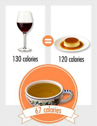 AVERTISSEMENT Ces 5 erreurs détruiront votre Oeuf calorie