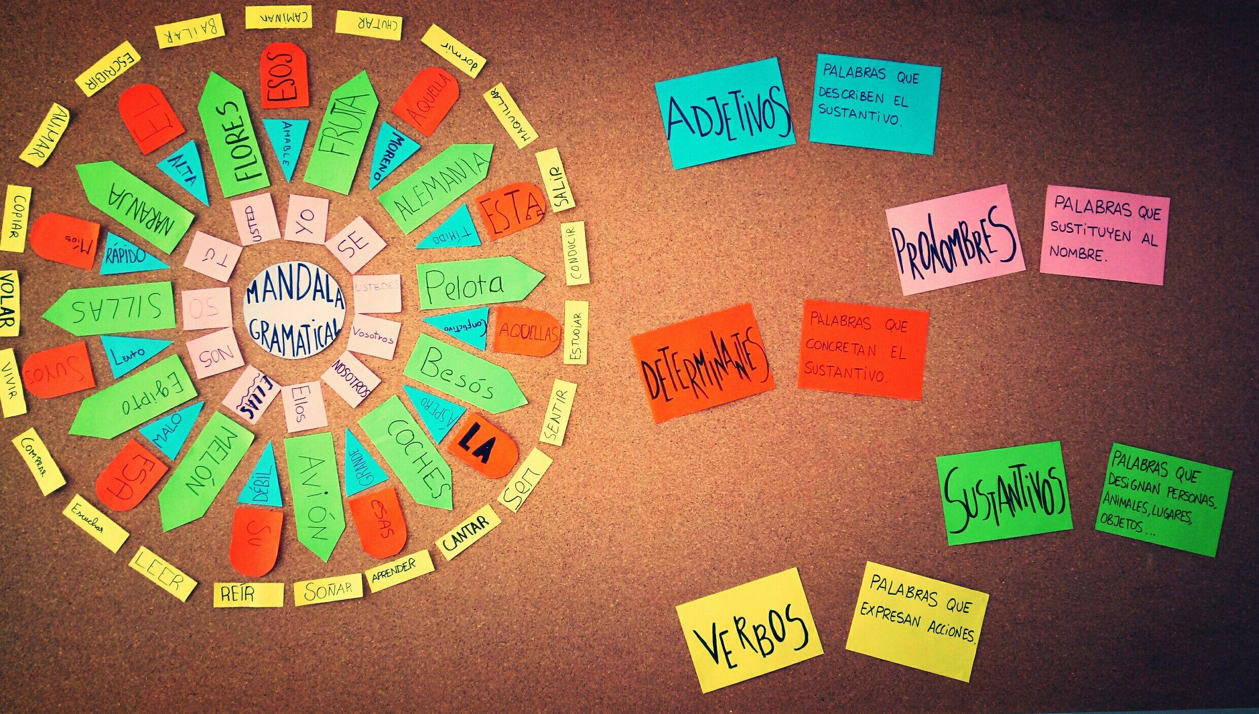 Mandala Gramatical Diferenciar Cada Categoria Gramatical Con Un Color Apuntes De Lengua Categoria Gramatical Clase De Español