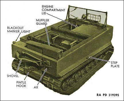 Studebaker M29 Weasel Army Tech Namual Diagram Military