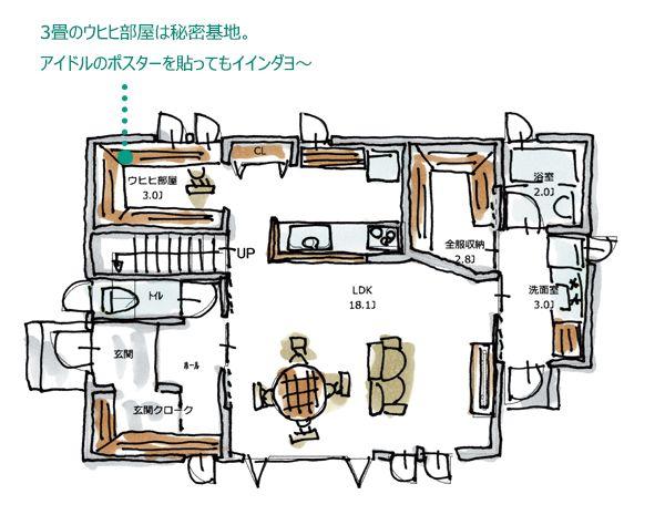 住宅デザイナータブチキヨシが教える インスタで話題のハッピーな