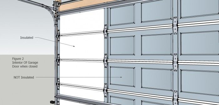 How To Insulate A Metal Garage Door Metal Garage Doors Garage Doors Garage Door Installation