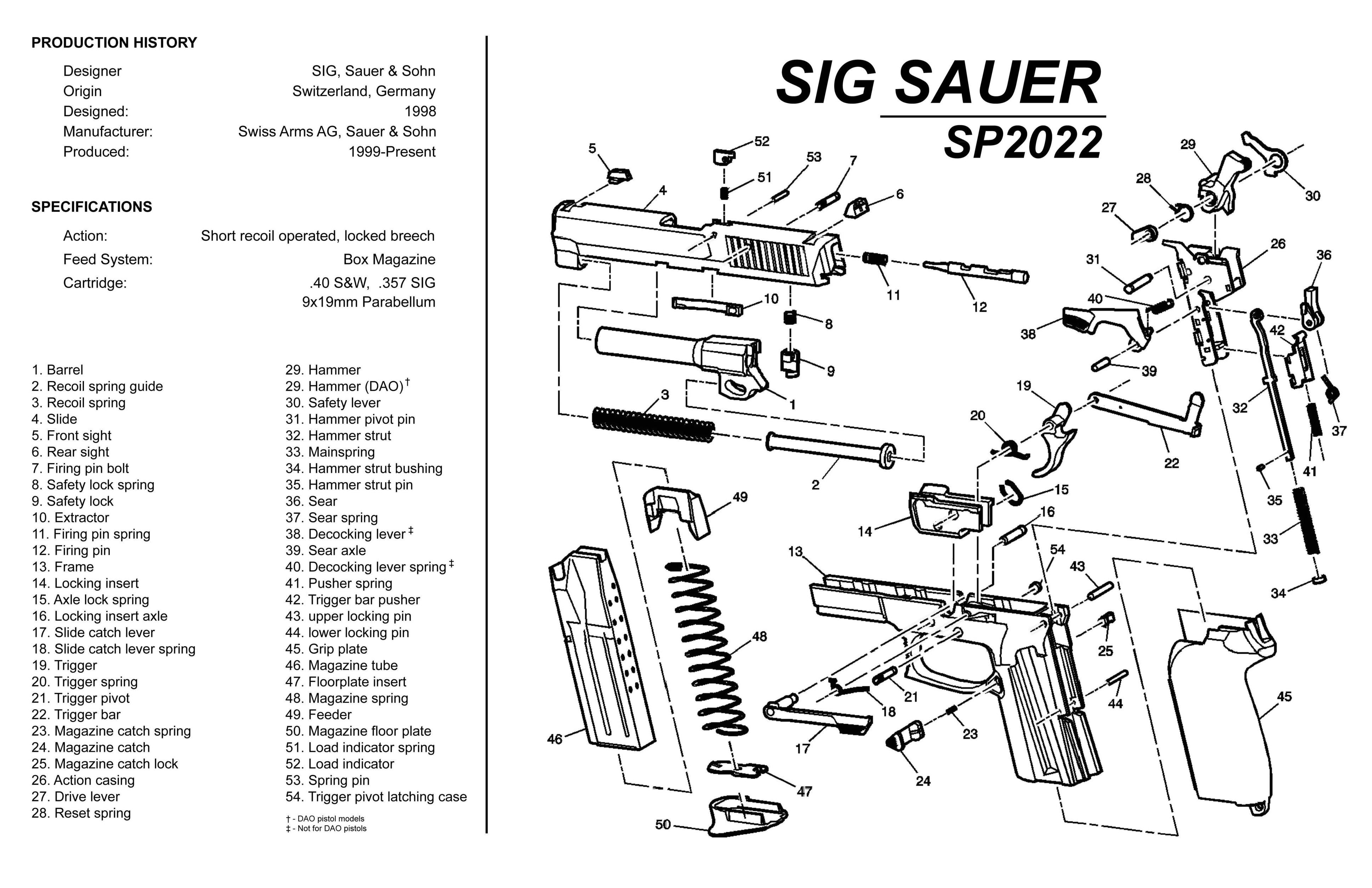 Pin on Sig Sauer Obsession
