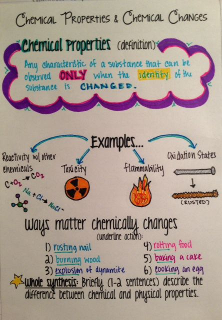 Chemical Properties--wording would need to be simplified ...