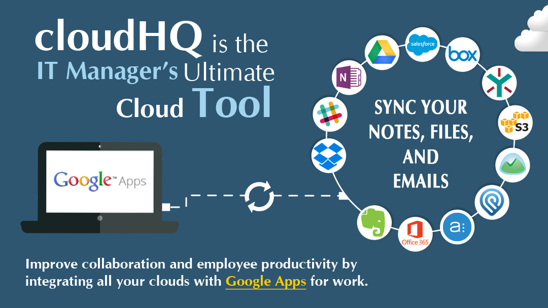 Sync, integrate and backup Dropbox, Box, Evernote, SkyDrive