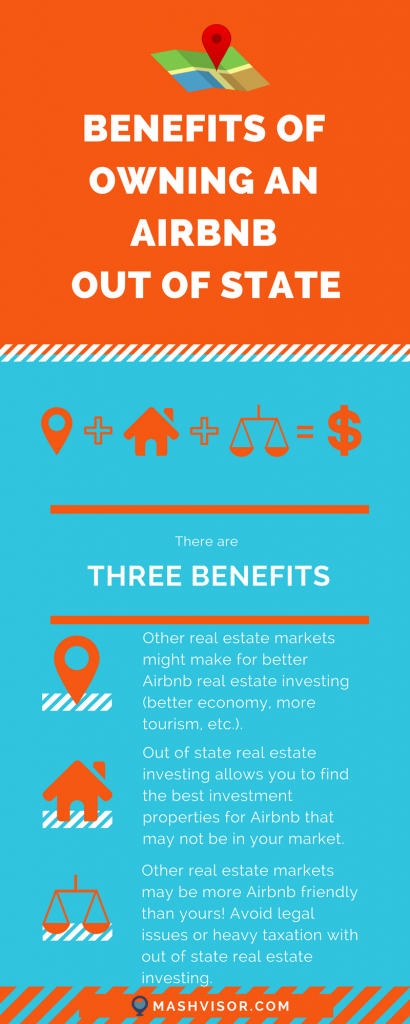 Pin On Investing In Airbnb Rentals