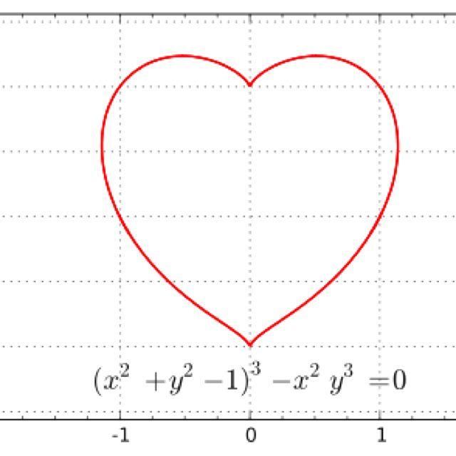 Math Geek Love Math Geek Pinterest