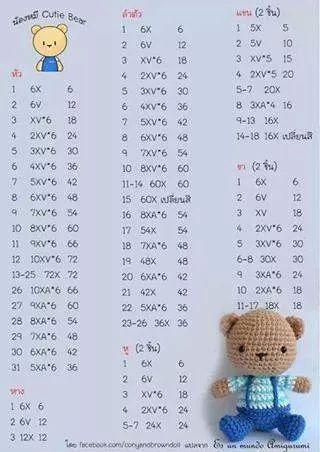 Amigurumi - Urso Soneca - Receita Grátis de Crochê em 2020 ... | 452x320