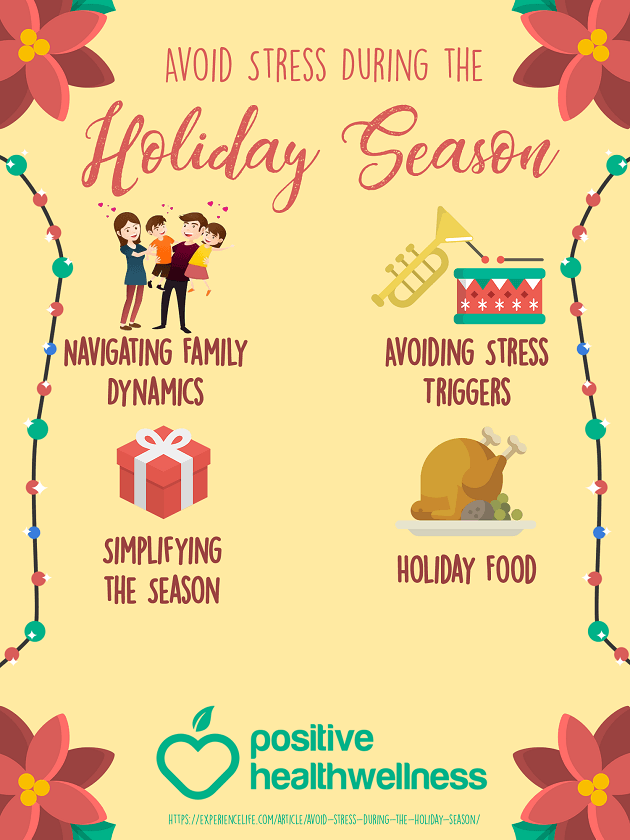 How To Avoid Stress During The Holiday Season Positive Health Wellness Infographic How To Avoid Stress Wellness Infographic Stress