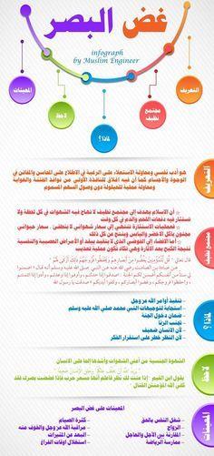 Pinterest Com Christiancross Shift Your Gaze غض البصر ق ل ل ل م ؤ م ن ين Islam Facts Learn Islam Islamic Teachings