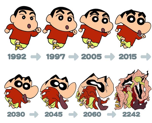 Omg Why Shin Chan Lolgraphs Sinchan Cartoon Cute Cartoon Wallpapers Funny School Memes
