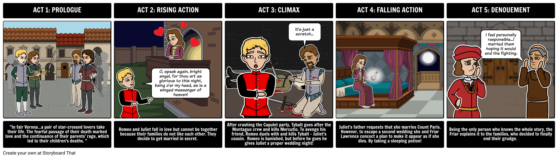 Storyboard For The Tragedy Of Romeo And Juliet By William Shakespeare Include Tragic Lesson Plan Characters Summary Act 2 Scene 1