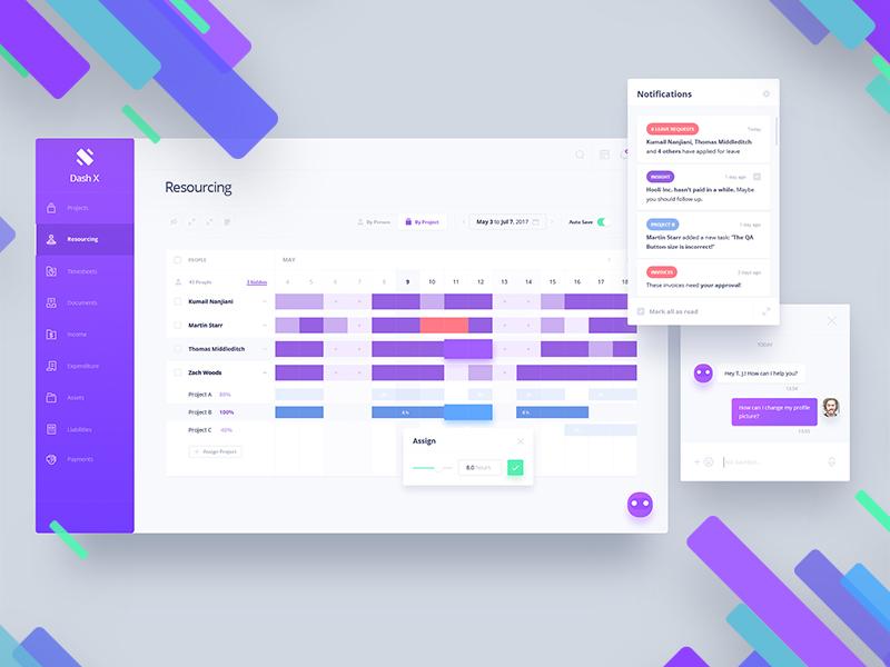 Dashboard design inspiration 2017