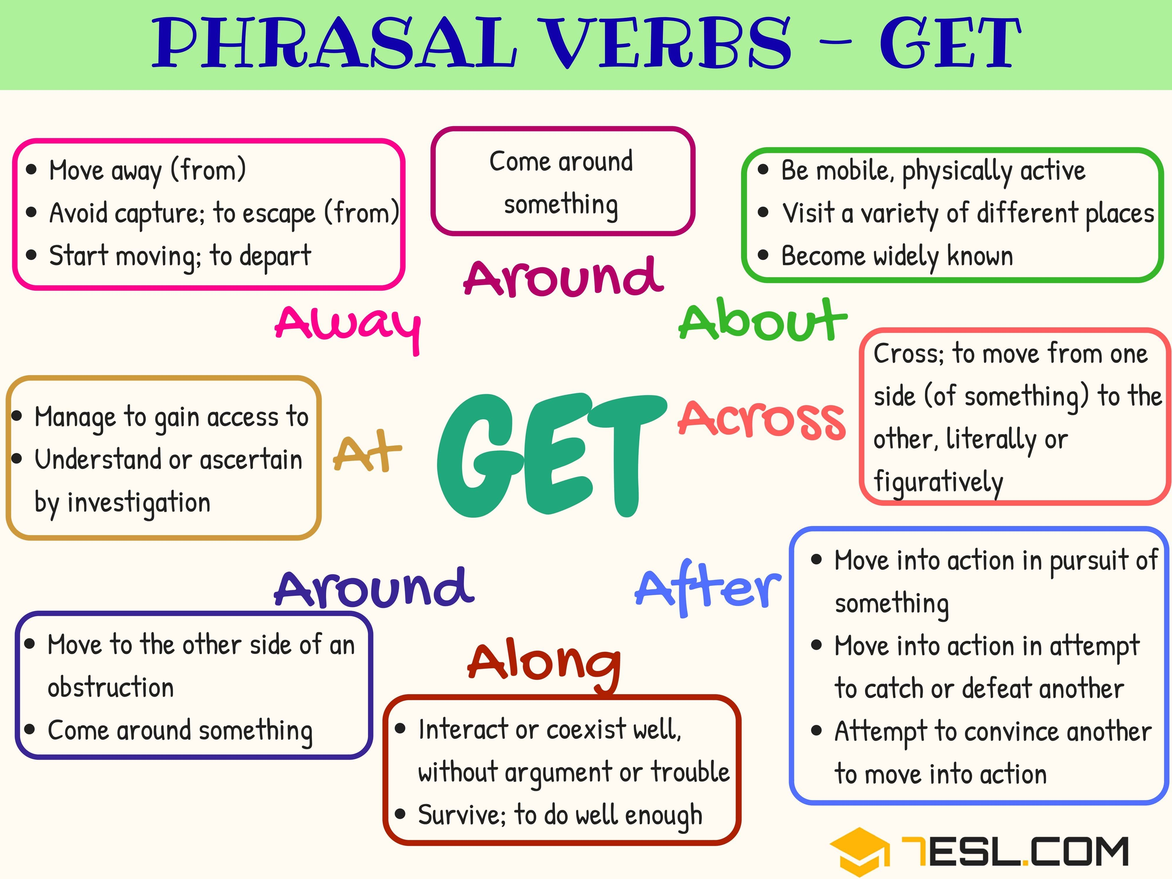 147 Phrasal Verbs With Get Get Along Get Off Get Down Get Up 7esl English Phrases Learn English Vocabulary Learn English [ 3000 x 4000 Pixel ]