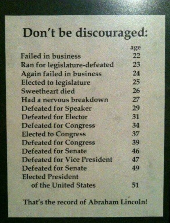 Image Result For Are You Easily Discouraged Quote Abraham Lincoln