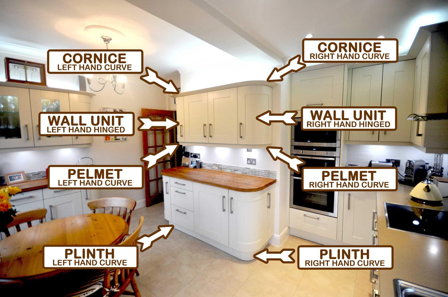 What Is Cornice Pelmet Plinth Diy Kitchens Advice New Kitchen Cabinet Doors Diy Kitchen Kitchen Plans