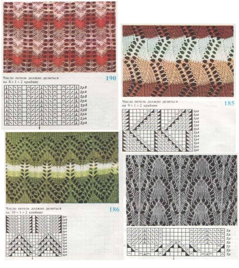 Pin by SELENMAR on #designs for machine knitting LACE # АЖУРНЫЕ ...