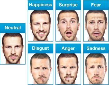 50 Facial Expressions and How to Draw Them