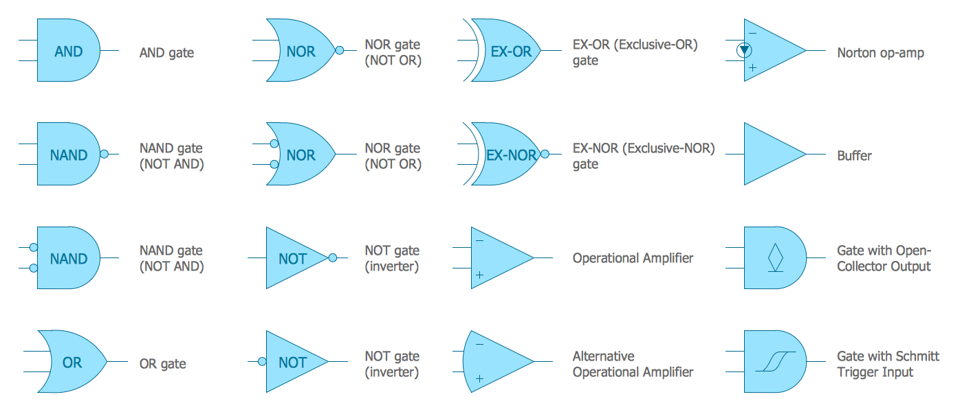 Electrical Symbols  U2014 Logic Gate Diagram