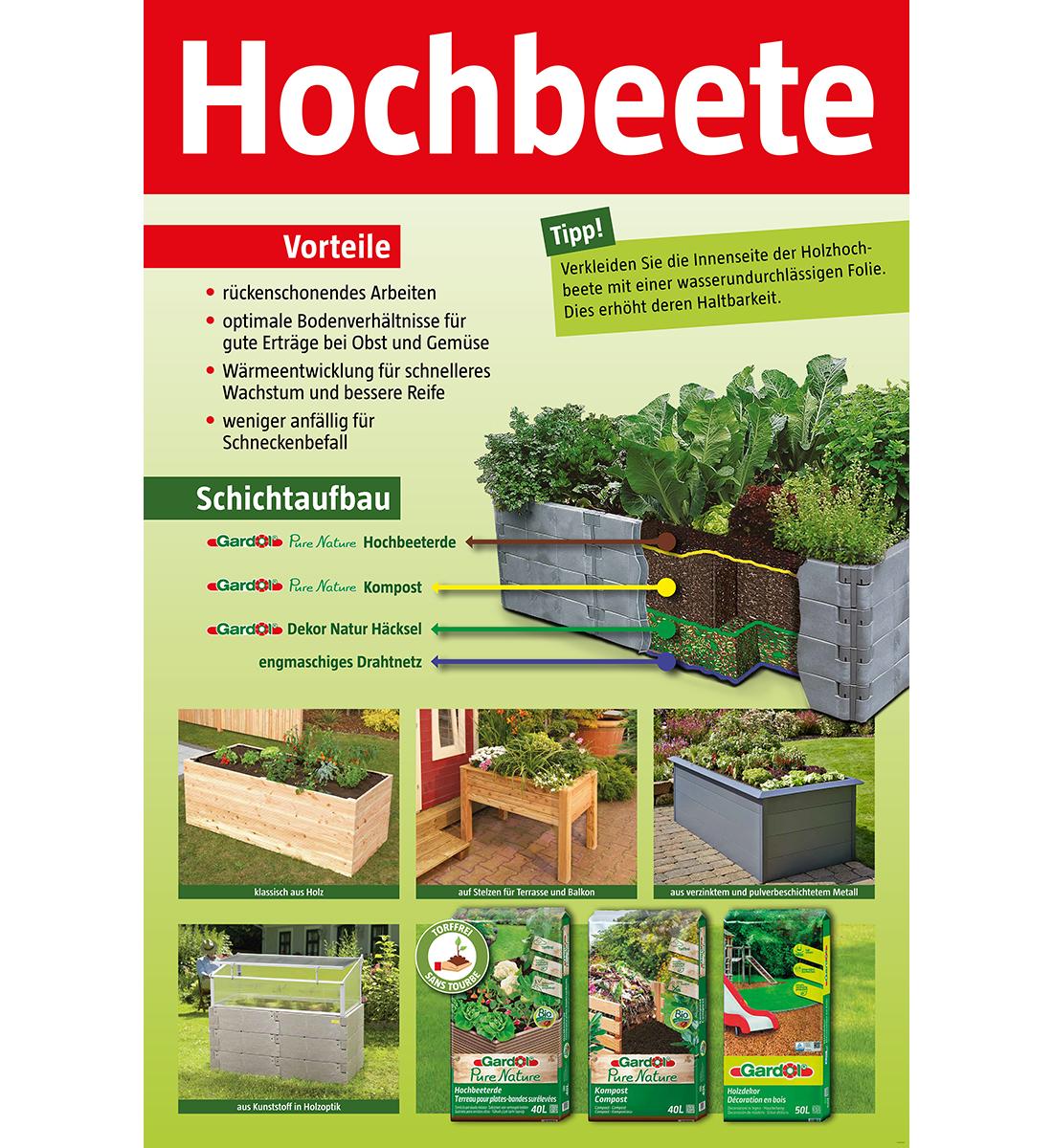 Diy Hochbeet Aus Paletten Selber Bauen Bauhaus Schweiz In 2020 Hochbeet Hochbeet Aus Paletten Diy Hochbeet