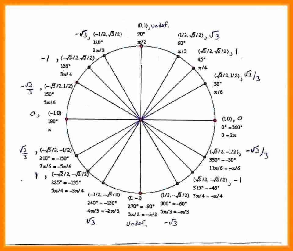 Blank Unit Circle Pdf Fresh 8 Unit Circle Template In 2020 Blank Unit Circle Circle Template Templates