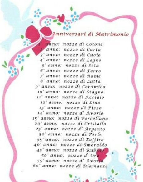 Anniversari Di Matrimonio Idee Per Anniversario Anniversario Di Matrimonio Anniversari