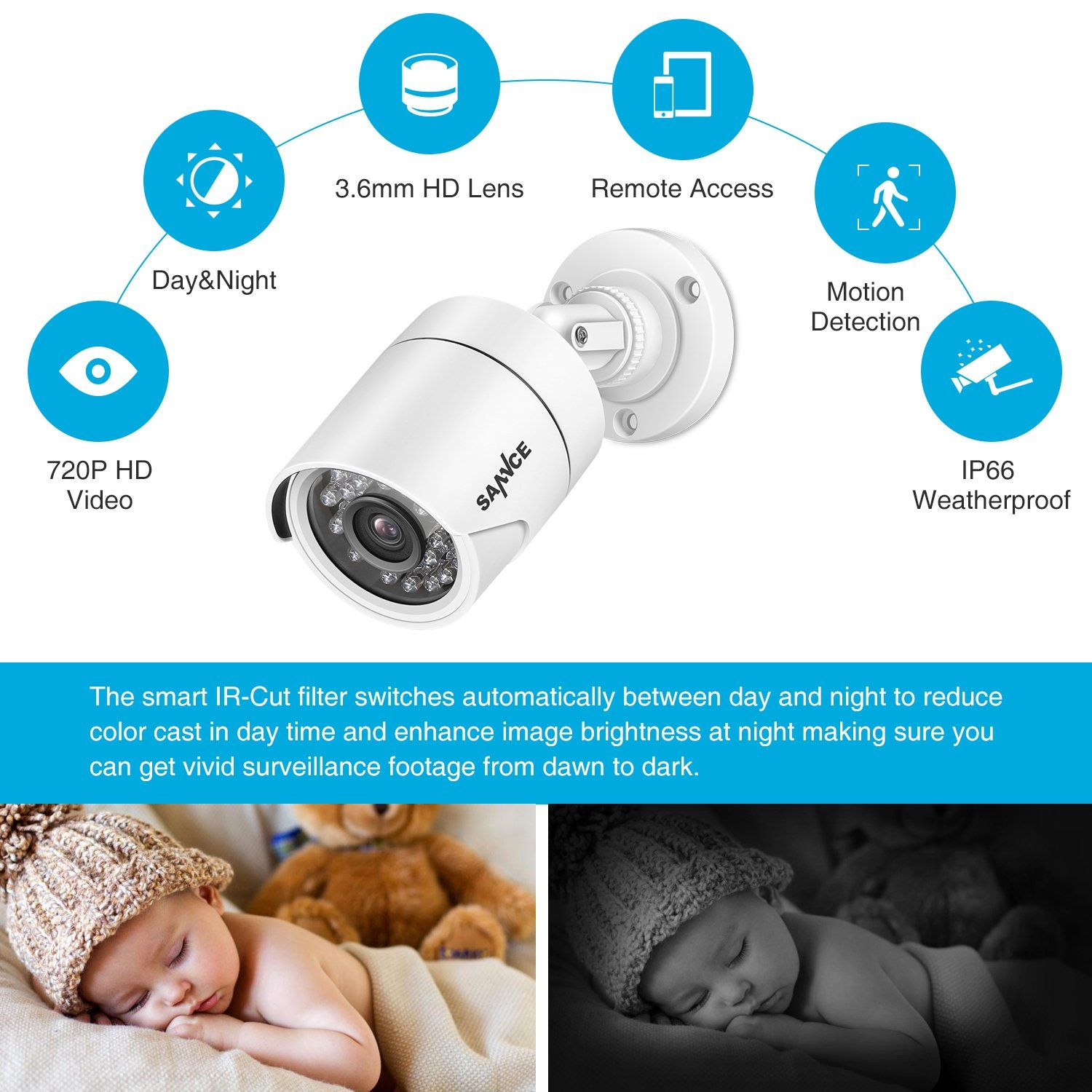 Sannce 8ch 1080n Security Camera System With 1tb Hard Drive And 4 Night Vision Surv Security Camera System Wireless Home Security Systems Home Security Systems